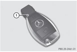 Changer Pile Cl Ef Bf Bd Mercedes Classe A