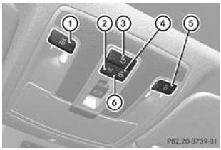 Notice d 39 utilisation mercedes benz classe b vue d for Eclairage automatique interieur