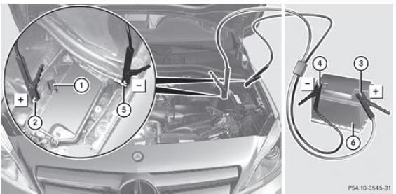 notice d 39 utilisation mercedes benz classe b aide au d mrrage du moteur aide en cas de. Black Bedroom Furniture Sets. Home Design Ideas