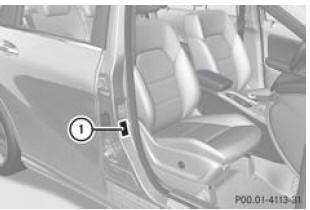 Notice D Utilisation Mercedes Benz Classe B Plaque
