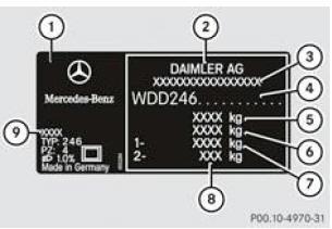 notice d 39 utilisation mercedes benz classe b plaque constructeur avec num ro d 39 identification. Black Bedroom Furniture Sets. Home Design Ideas