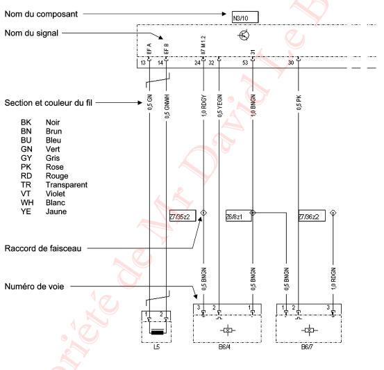 revue technique automobile mercedes benz classe b multiplexage equipement lectrique. Black Bedroom Furniture Sets. Home Design Ideas